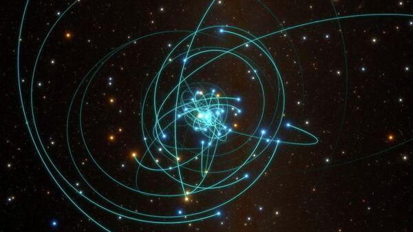 Результаты моделирования вращения звезд вокруг сверхмассивной черной дыры SgrA*, расположенной в центре Млечного Пути