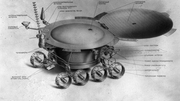 Устройство передвижной лаборатории Луноход-1