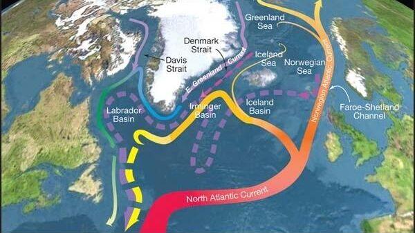 Схема Атлантической меридиональной циркуляции (AMOC). Цветом показана температура; сплошной линией - поверхностные течения; пунктиром - глубинные