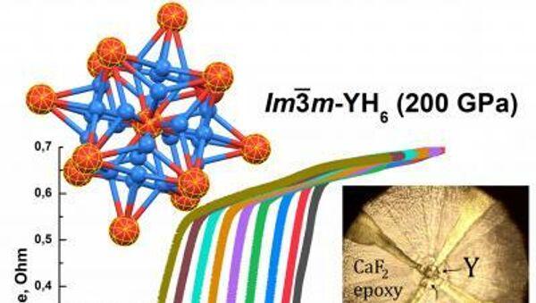 Высокотемпературный сверхпроводник гидрид иттрия