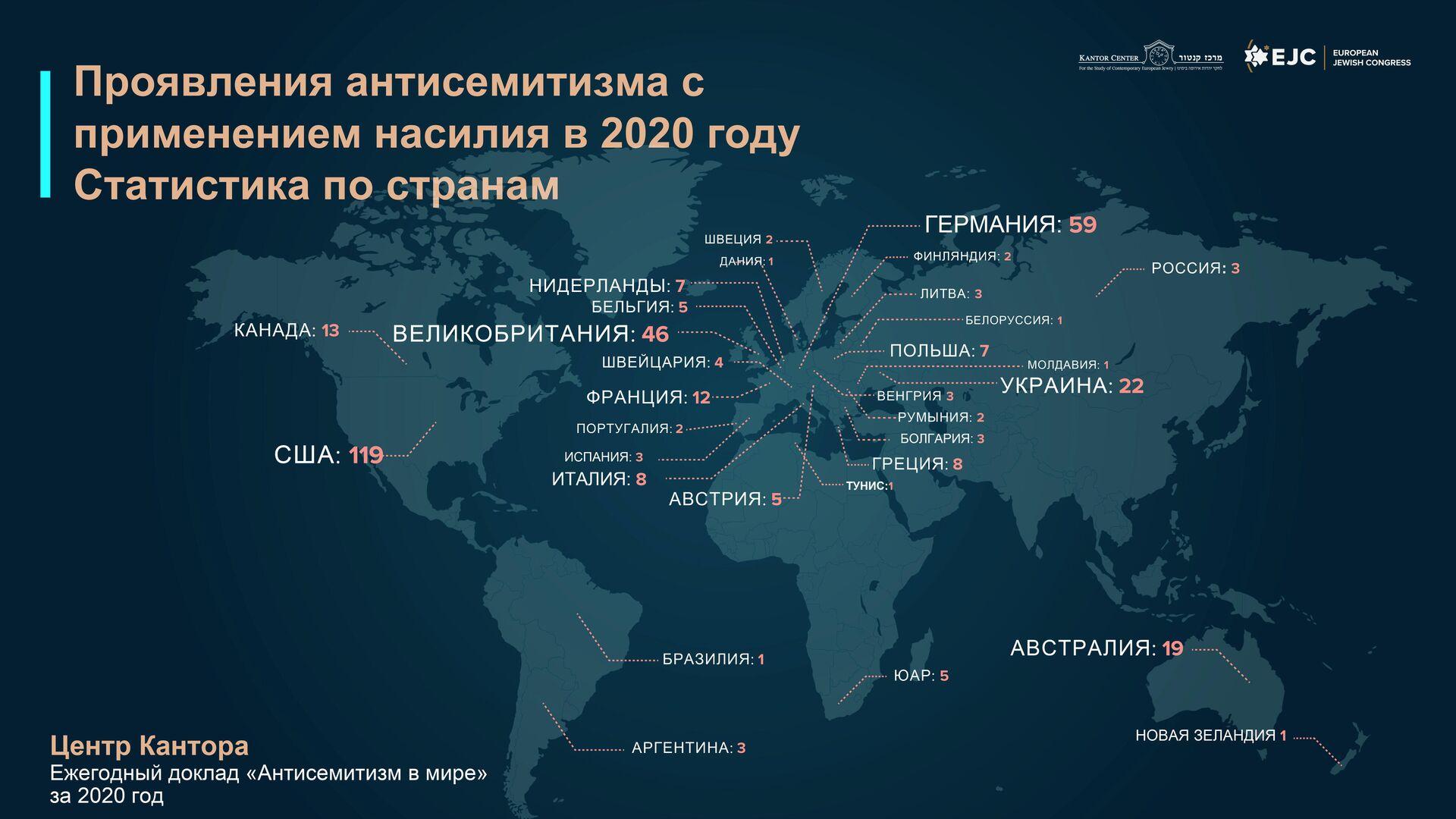 Проявления антисемитизма с применением насилия в 2020 году - РИА Новости, 1920, 07.04.2021