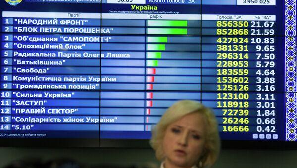 Объявление результатов досрочных выборов в Верховную раду Украины. Архивное фото