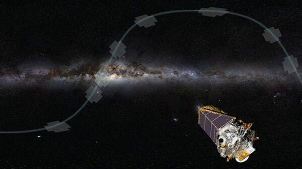 Воскрешенный телескоп Кеплер и траектория его перемещений по небосводу во время программы K2