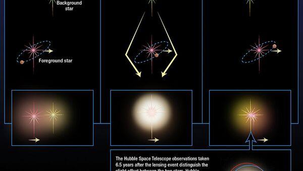 Планета, находящаяся на удаленной от своей звезды орбите в системе под названием OGLE-2005-BLG-169
