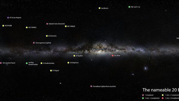 Атлас ночного неба с отмеченными на нем экзопланетами и звездами