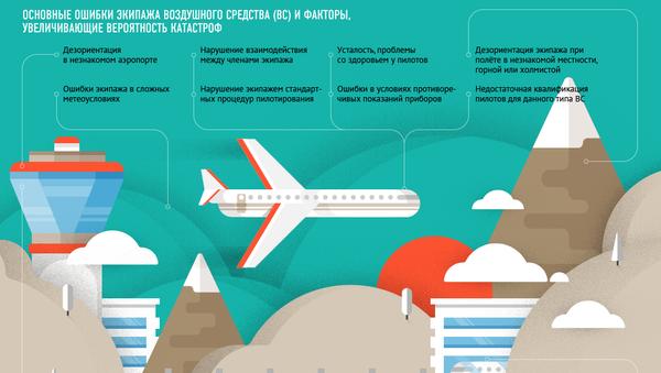 Авиакатастрофы и лётные происшествия