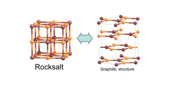 Обычный (слева) и графитизированный (справа) кристалл соли
