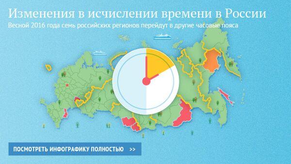 Изменения в исчислении времени в России
