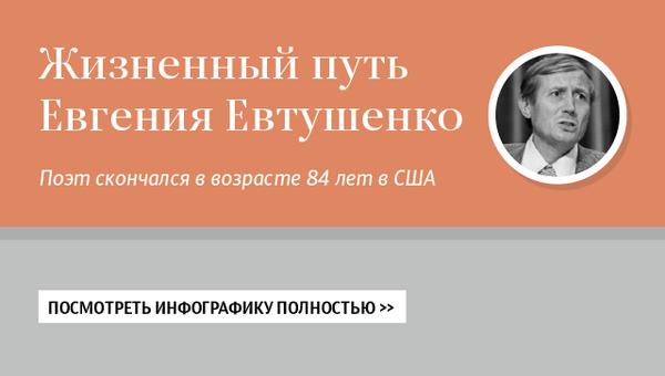 Жизненный путь Евгения Евтушенко