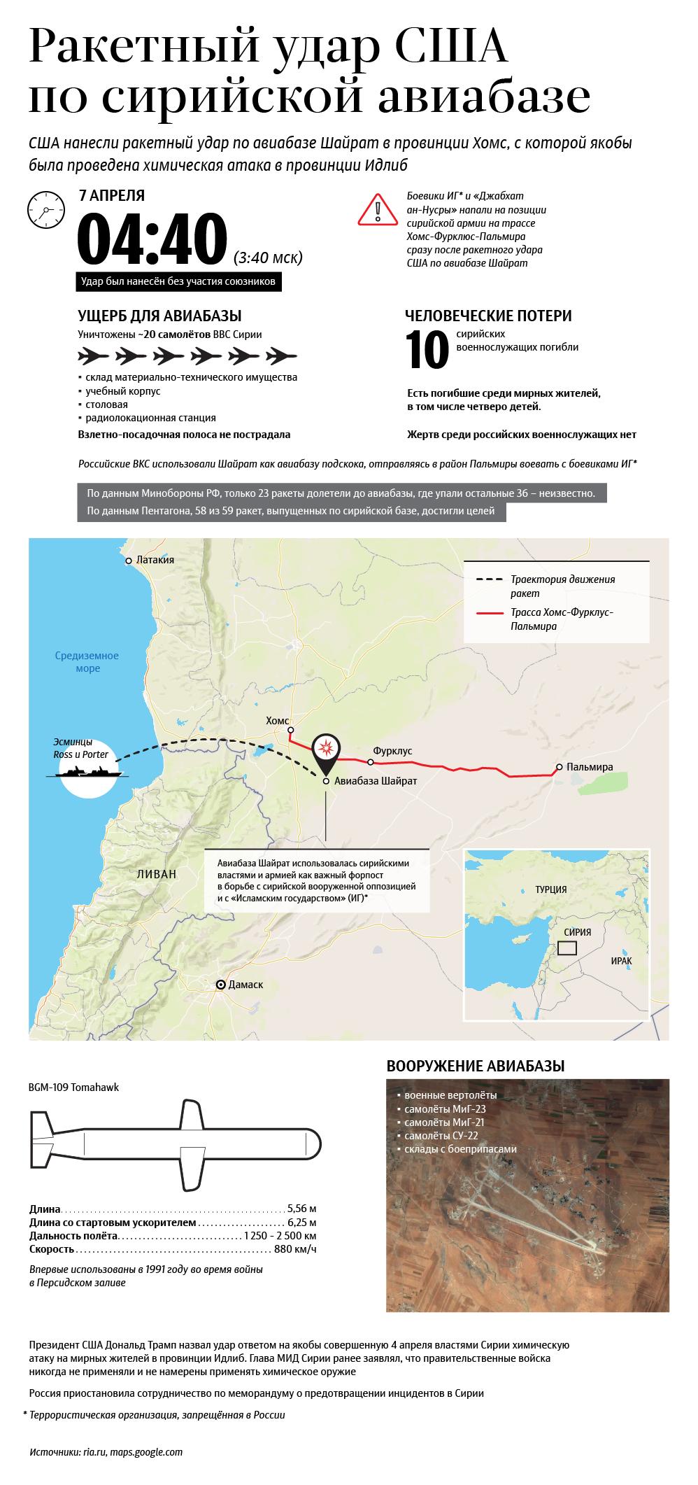 Ракетный удар США по сирийской авиабазе