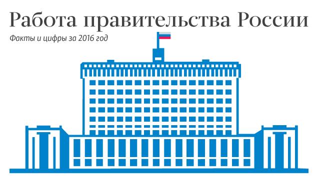 Итоги работы правительства России за 2016 год