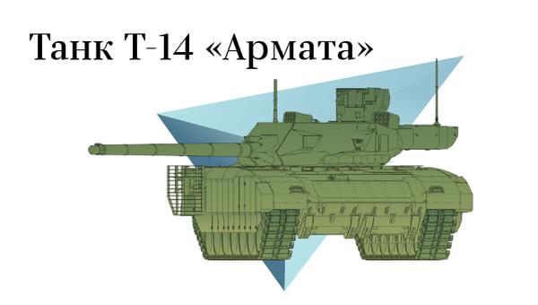 НЕ БРАТЬ!!! Танк Т-14 «Армата»