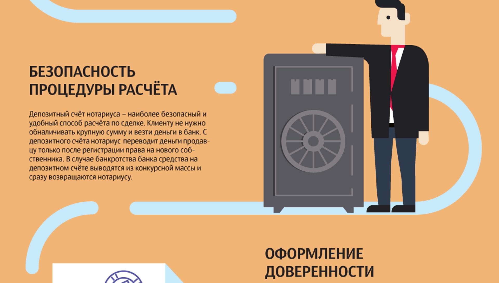 Операции с недвижимостью, в которых вам точно понадобится нотариус - РИА Новости, 1920, 20.11.2017