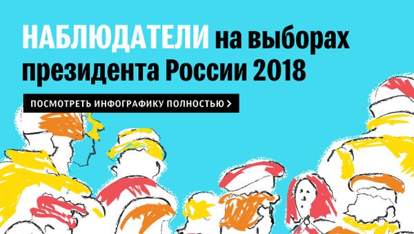 Наблюдатели на выборах президента России 2018