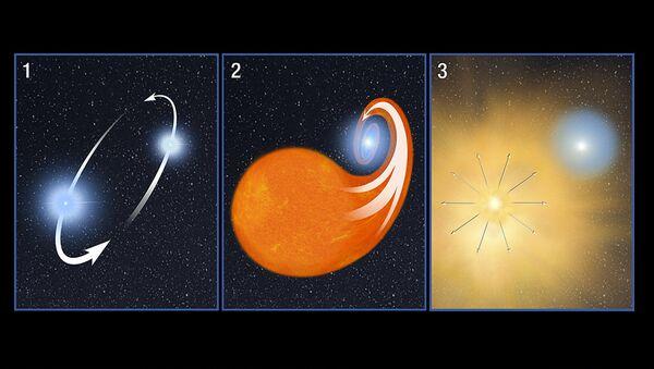 Схема рождения редкой сверхновой, возникшей в двойной звездной системе в галактике NGC 7424