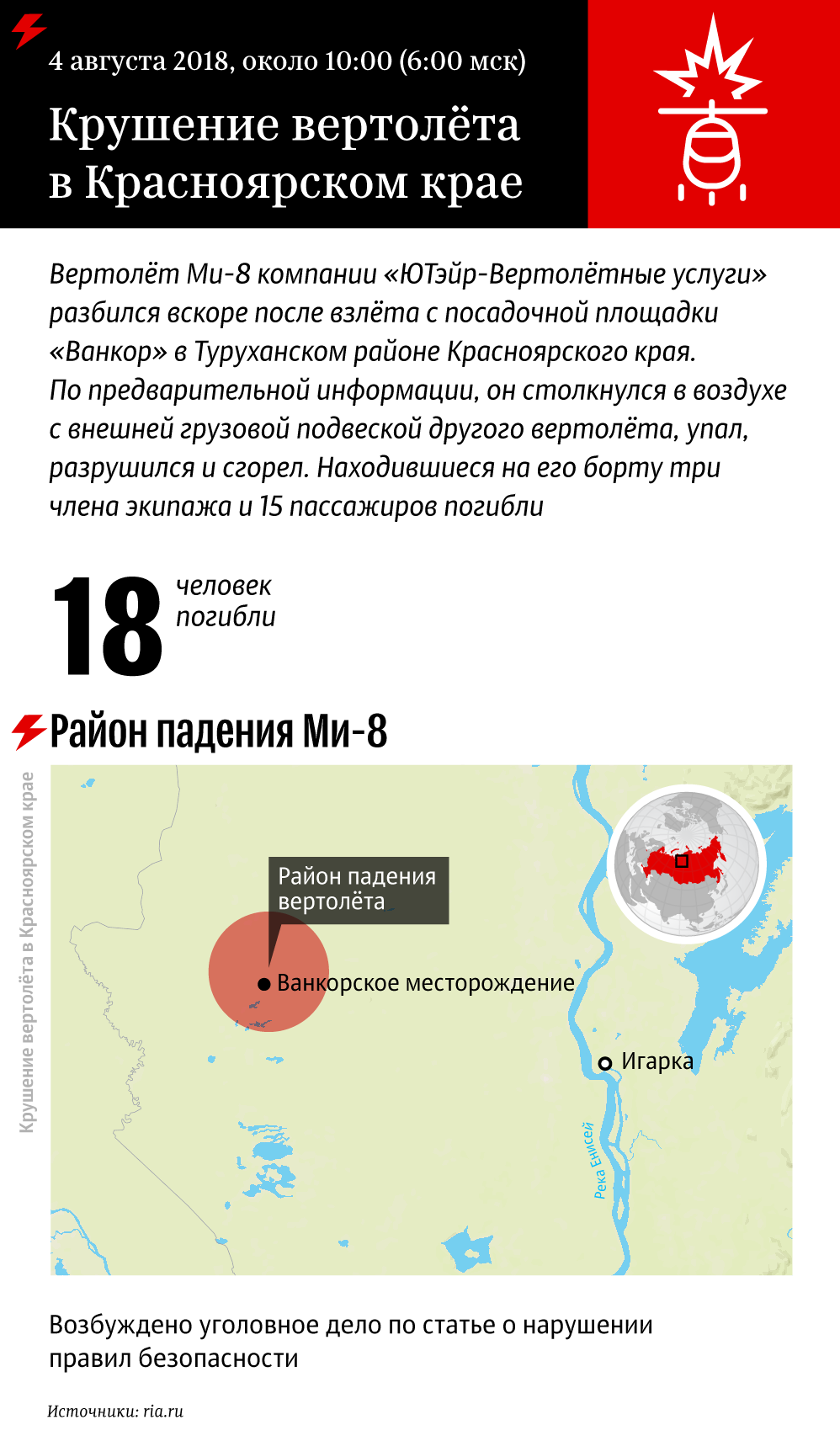 Крушение вертолёта в Красноярском крае