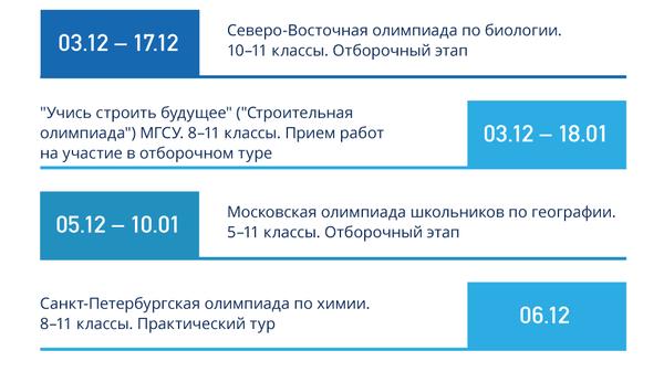 Календарь олимпиад. Декабрь 2018