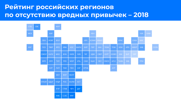 Рейтинг российских регионов по отсутствию вредных привычек