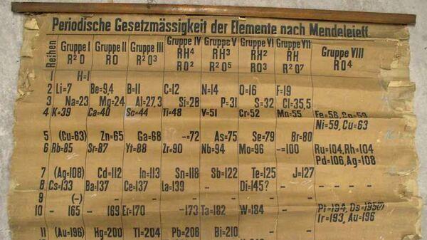 Изображение периодической системы химических элементов 1885 года