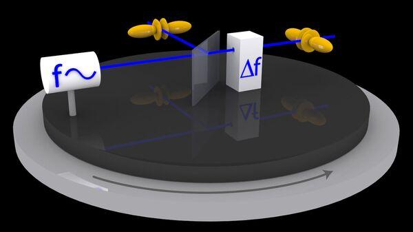 Схема эксперимента с атомными часами