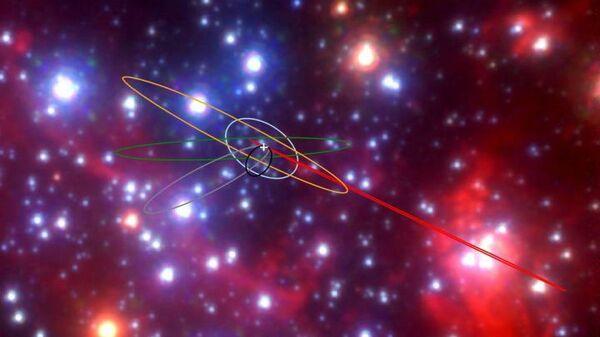 Орбиты объектов G, вращающихся вокруг  сверхмассивной черной дыры (обозначена белым крестом) в центре нашей галактики
