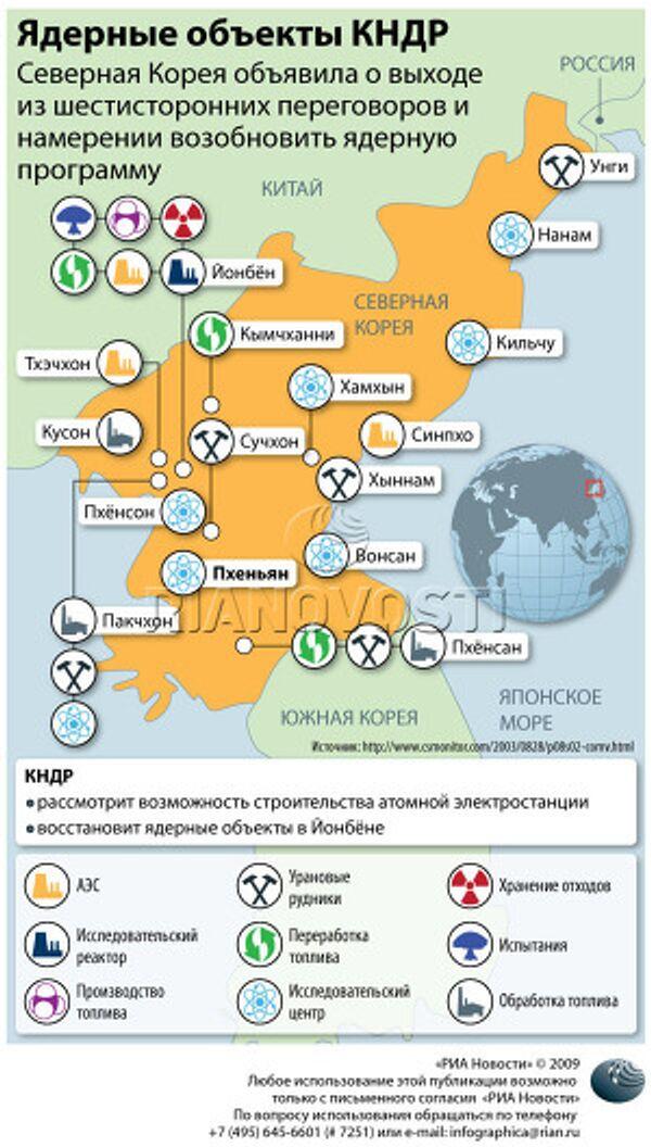 Ядерные объекты КНДР