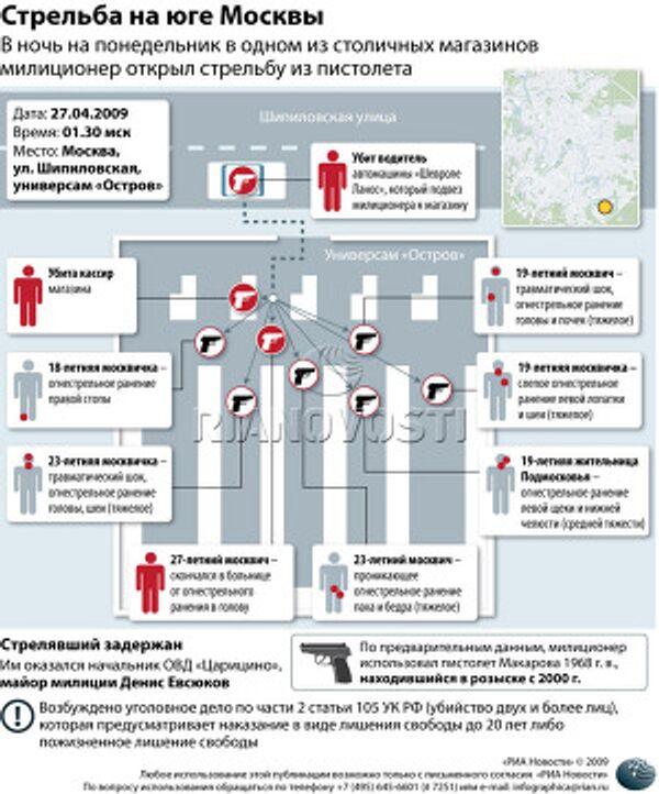 Стрельба на юге Москвы