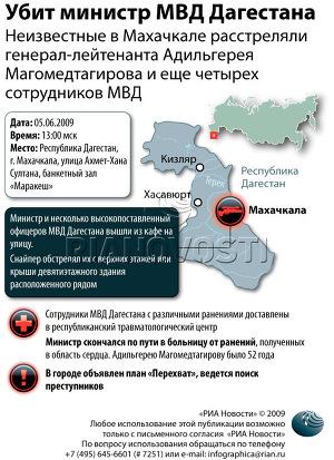 Убит министр МВД Дагестана