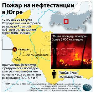 Пожар на нефтестанции в Югре