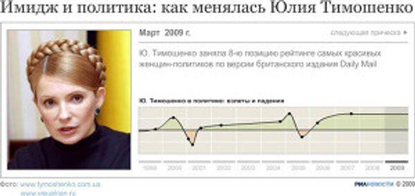 Как менялась Юлия Тимошенко