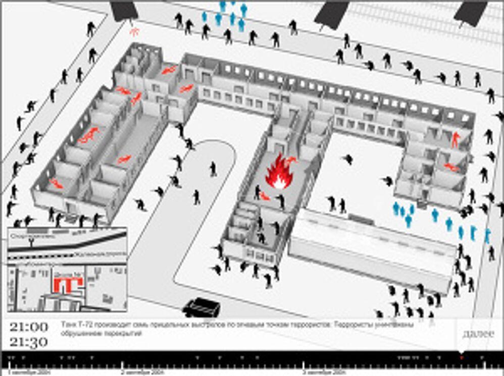 Реконструкция трагедии в Беслане