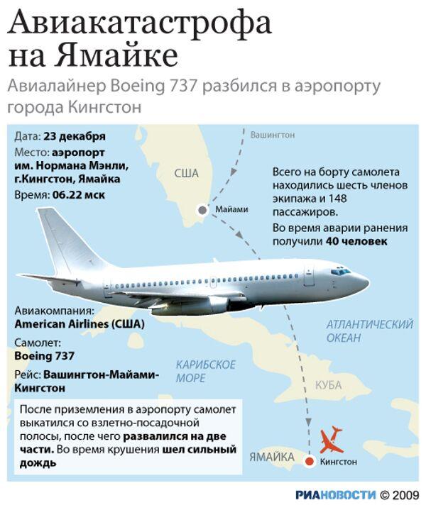 Авиакатастрофа на Ямайке