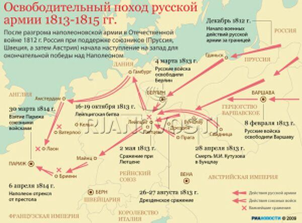 Освободительный поход русской армии 1813-1815 гг.
