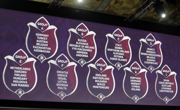 Группы отборочного турнира Евро-2012