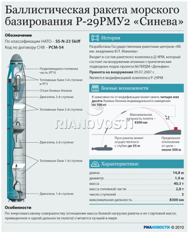 Баллистическая ракета морского базирования Р-29РМУ2 Синева