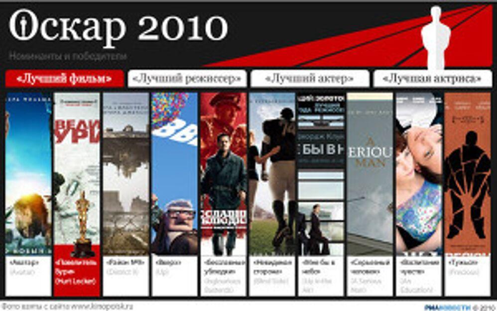 Оскар 2010: номинанты и победители