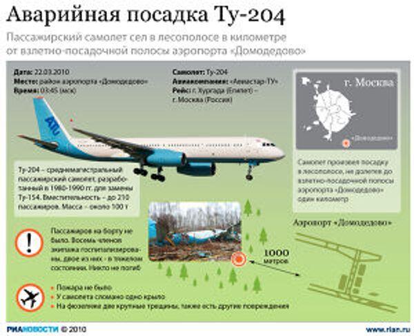 Аварийная посадка Ту-204