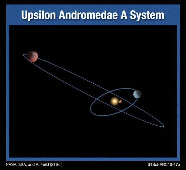 Cистема Ипсилон Андромеды