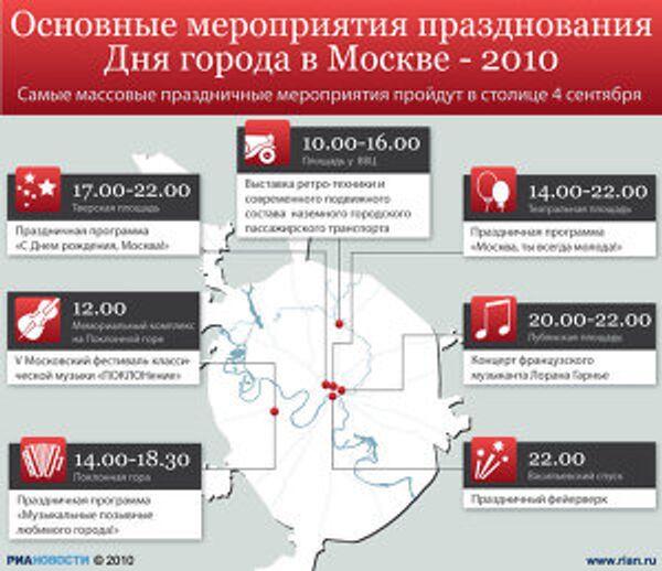 Основные мероприятия празднования Дня города в Москве - 2010