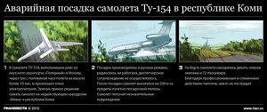 Аварийная посадка Ту-154 в Коми