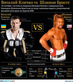 Виталий Кличко vs Шэннон Бриггс