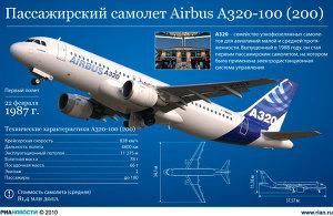 Пассажирский самолет Airbus A320-100 (200)