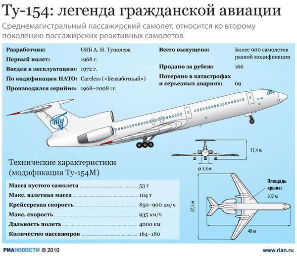 Ту-154: легенда гражданской авиации