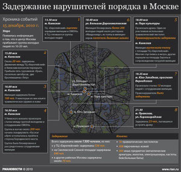 Задержание нарушителей порядка в Москве