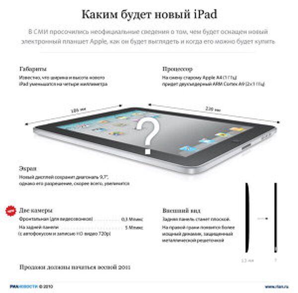 Каким будет новый iPad