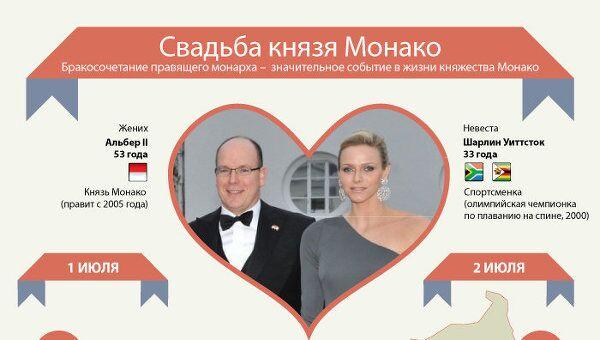 Свадьба князя Монако