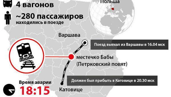 Авария пассажирского поезда в Польше