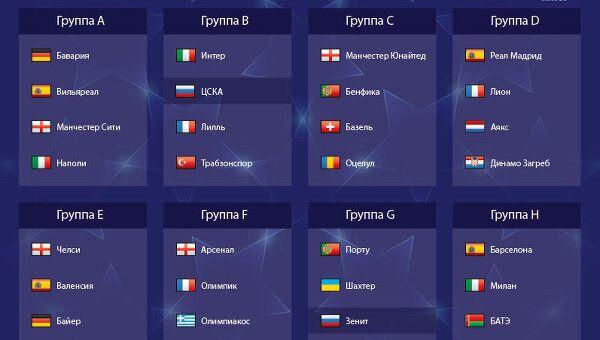 Итоги жеребьевки Лиги чемпионов УЕФА сезона 2011/2912