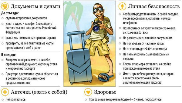 Что нужно знать, собираясь за границу