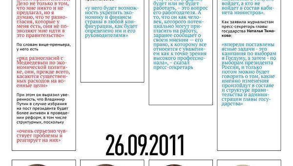 Хроника конфликта Медведева и Кудрина